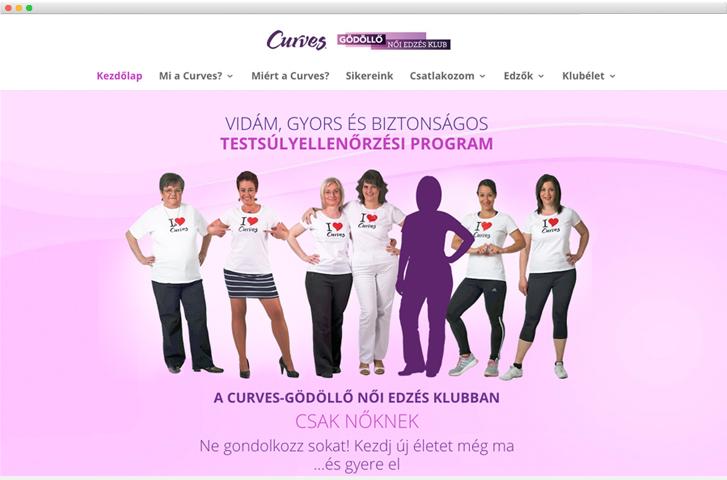 Curves Gödöllő Női Edzés Klub